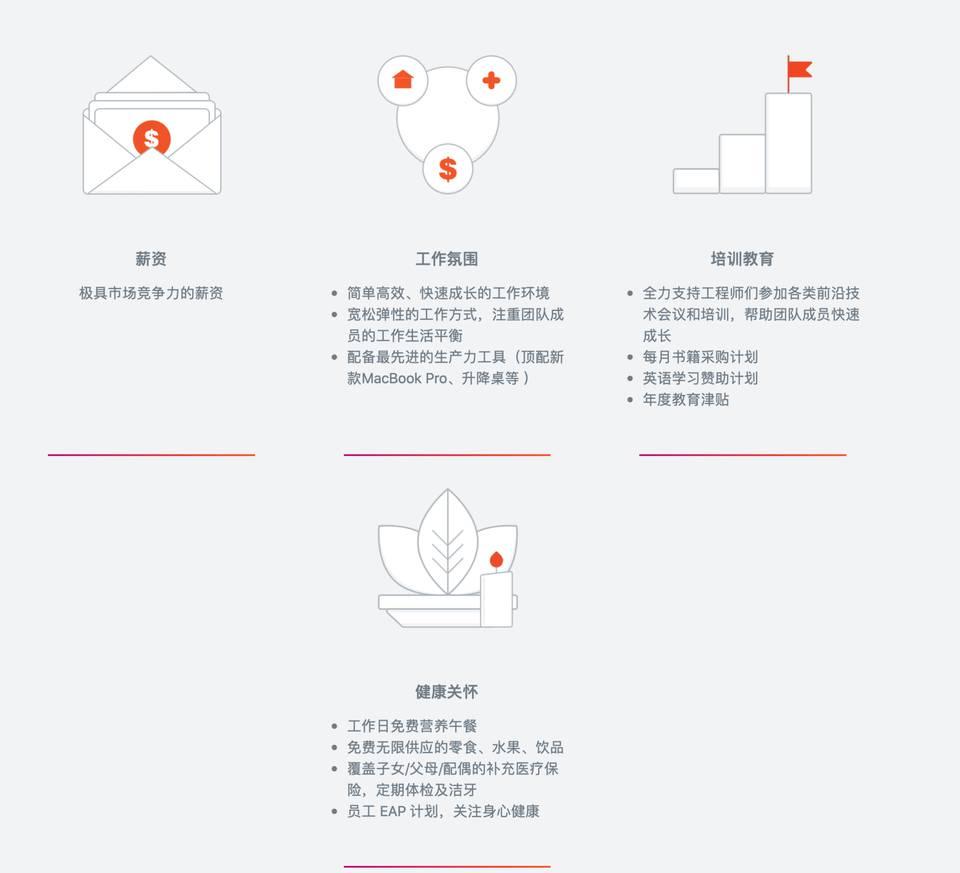 【北京 – 望京 & 远程】Tubi 中国团队招聘后端开发工程师 – Elixir 方向 · Ruby China