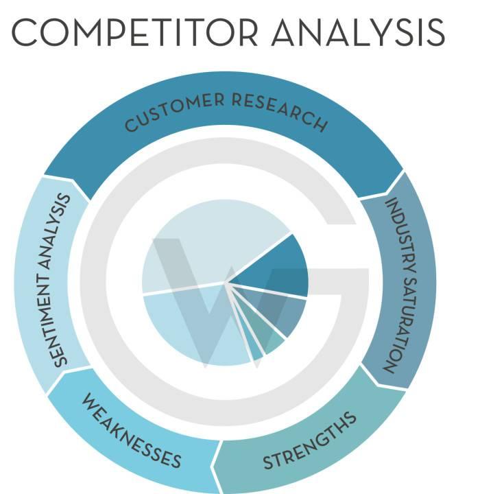 使用数据科学来帮助你推出新产品